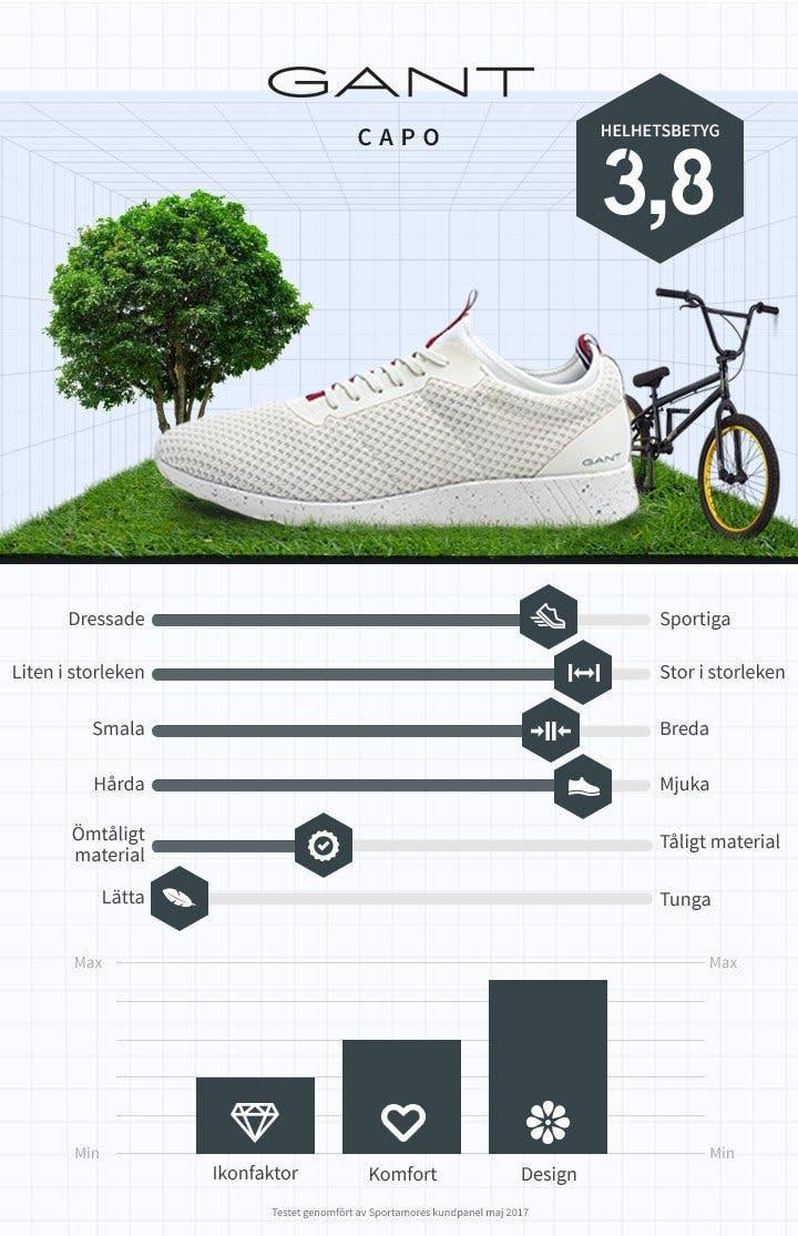 Vita sneakers Gant.jpg