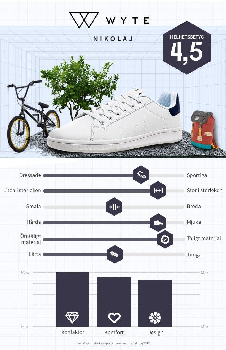 Vita sneakers Wyte.jpg