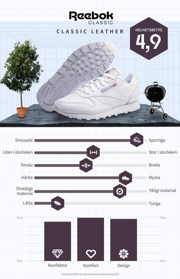 Vita sneakers Reebok.jpg