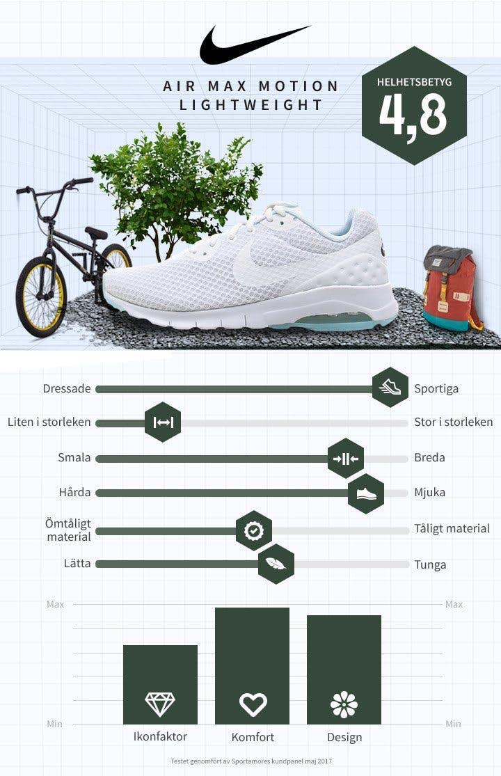 Vita sneakers Nike.jpg
