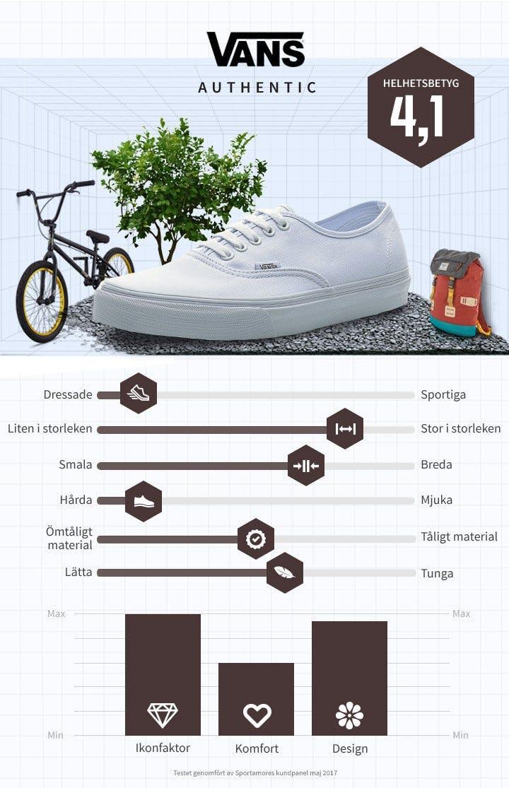 Vita sneakers Vans.jpg