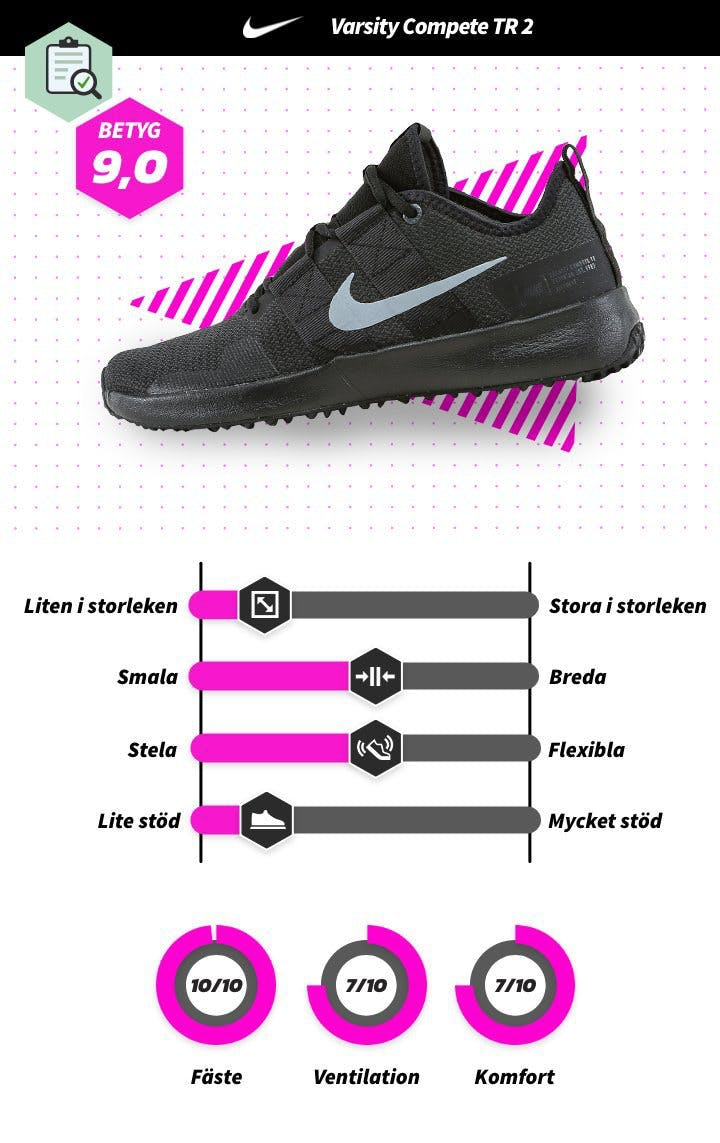 Nike träningsskor test Chand Smith