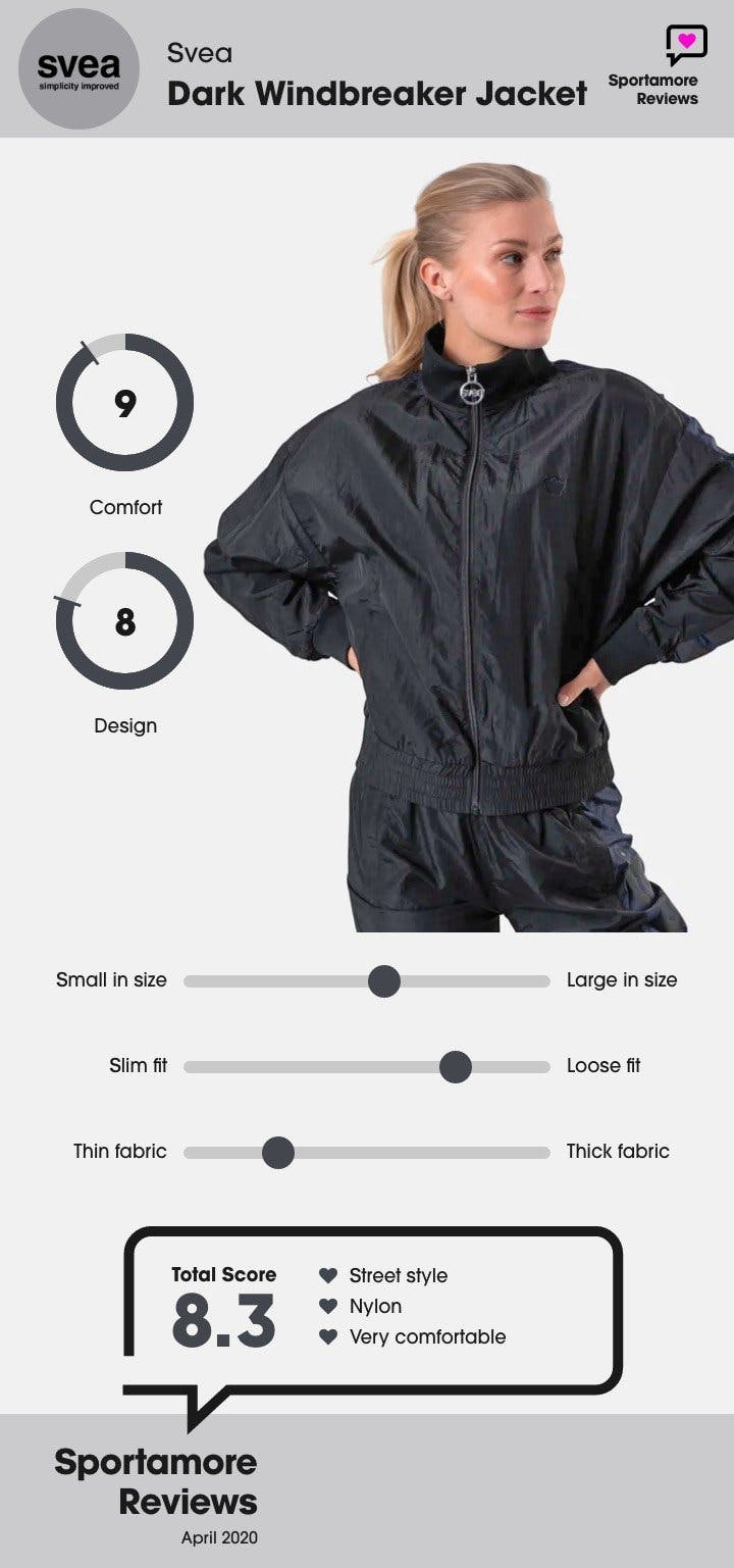 Svea Dark Windbreaker Jacket.jpg