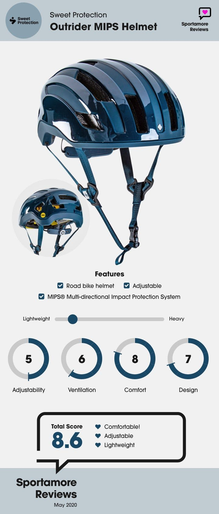 Sweet Protection Outrider MIPS Helmet.jpg