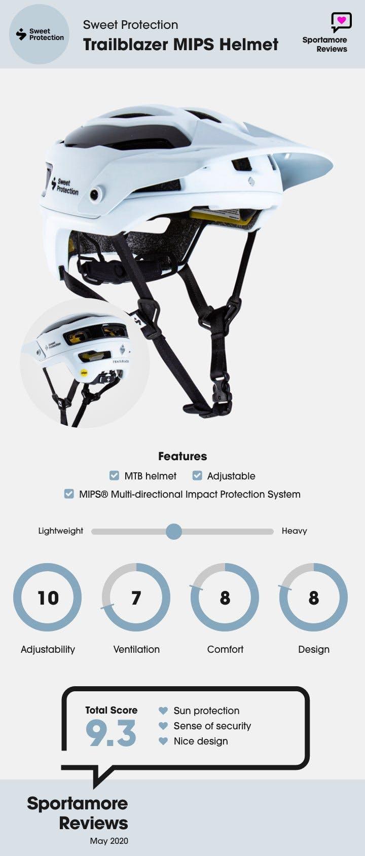 Sweet Protection Trailblazer MIPS Helmet.jpg