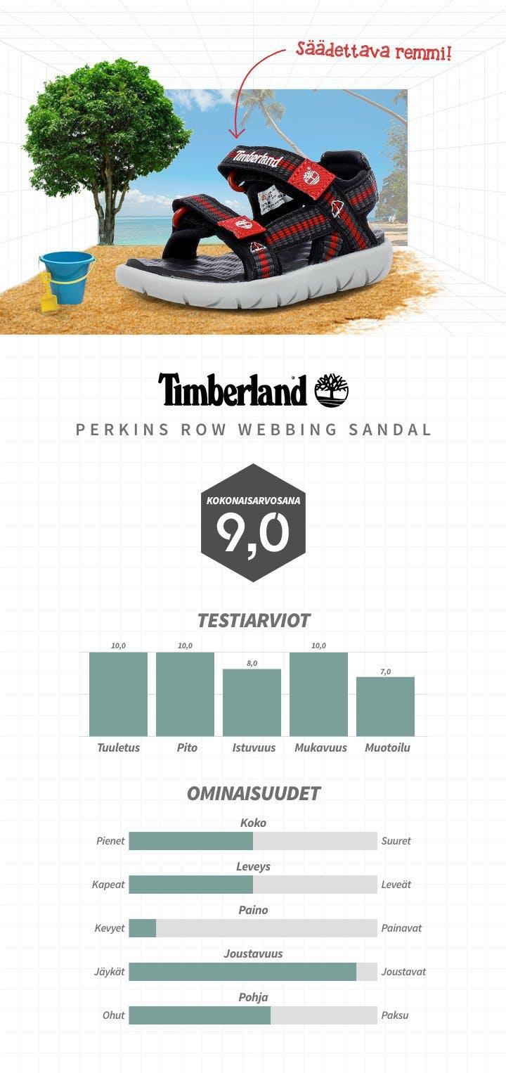 Timberland_Perking – 1.jpg