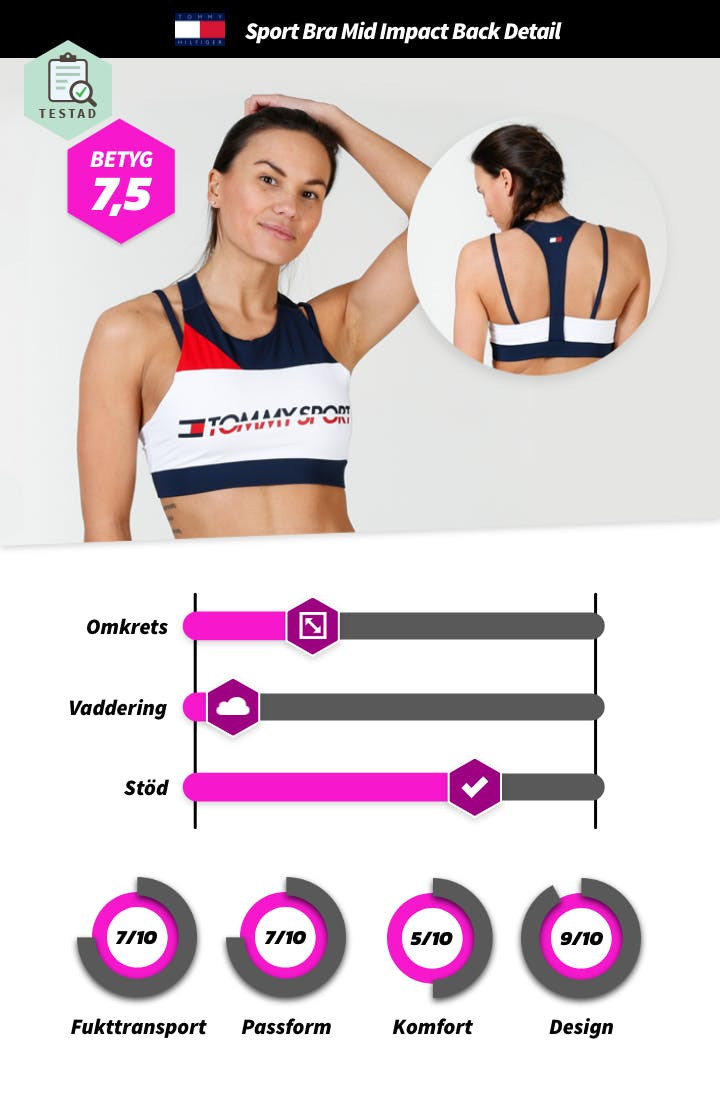 Tommy_Sport_Bra_Mid.png