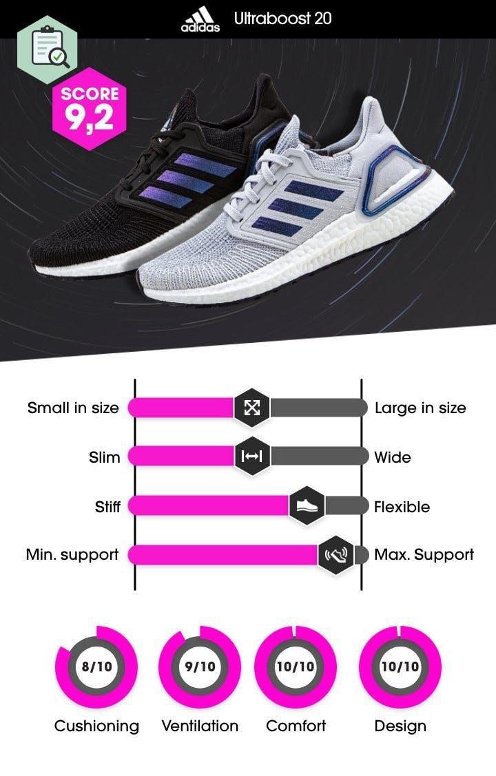 Test : La qualité de la nouvelle Adidas Ultra Boost 20 ...