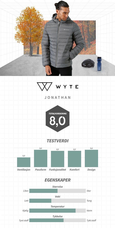 Wyte Jonathan NO