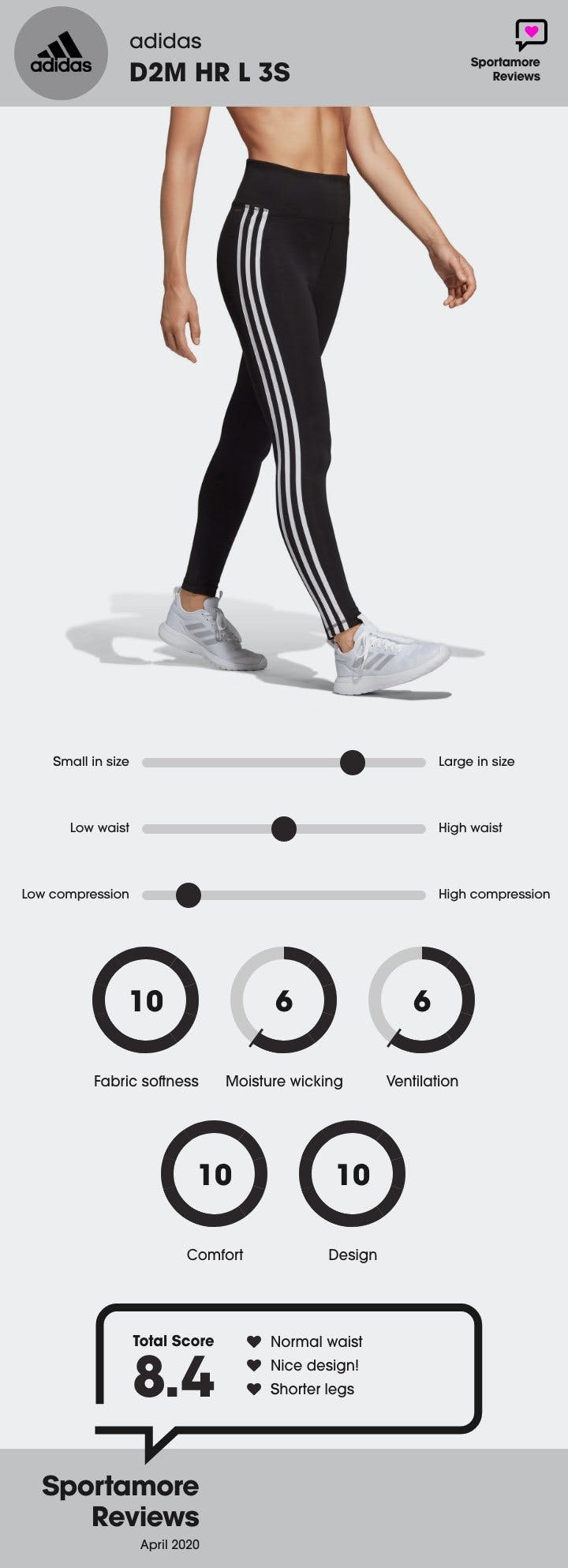 adidas d2m tights